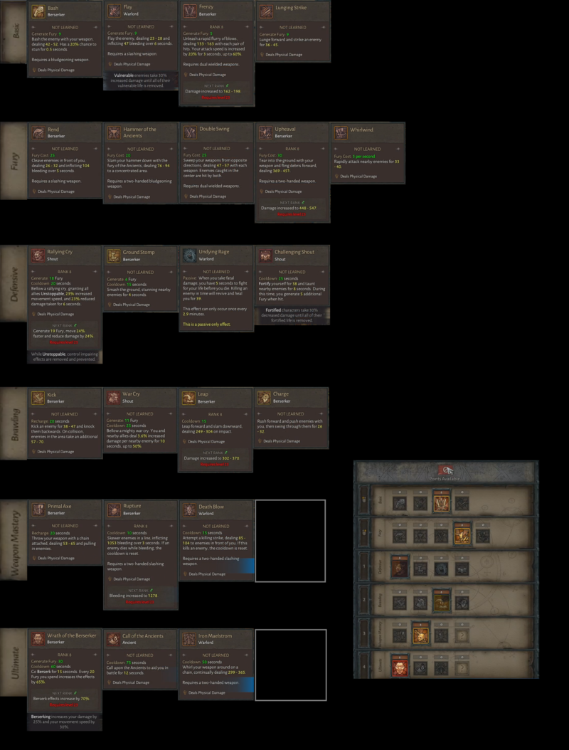 Diablo 4: Albero abilità Druido