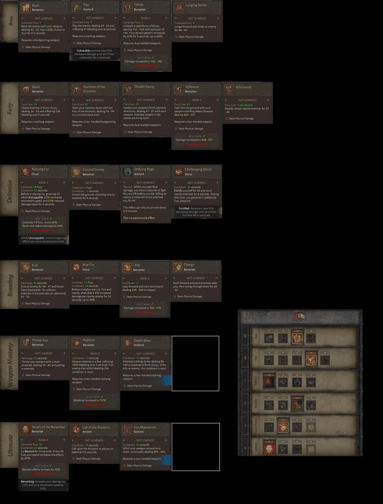 Diablo 4: Albero abilità Barbaro