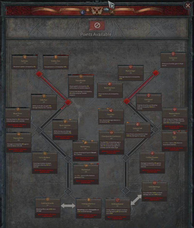 Diablo 4: Albero talenti Barbaro