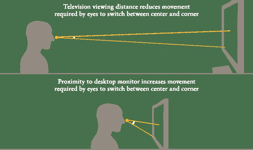 Diablo 4 comportamento visuale monitor