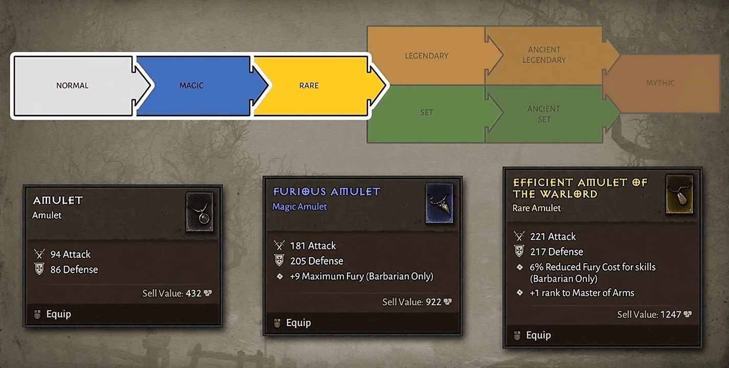 Oggetti Diablo 4
