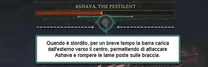 Ashava, barra dello stordimento (dettaglio)