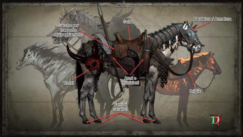 Diablo IV - Personalizzazione cavalcature